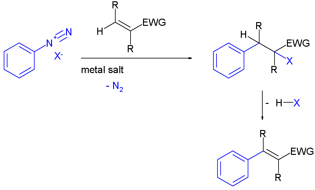 meerwein arylation