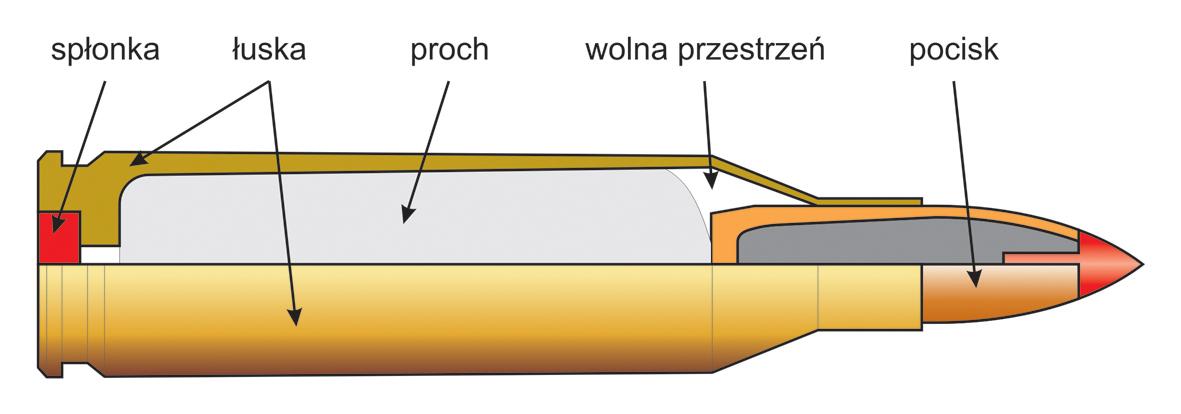 Plik Naboj Kul1 Jpg Wikipedia Wolna Encyklopedia
