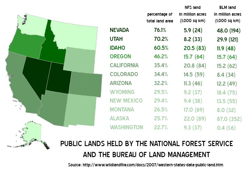 wiki list federal lands colorado