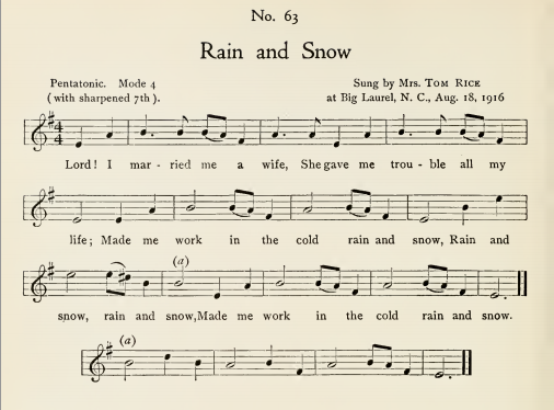 Rain And Snow Wikipedia