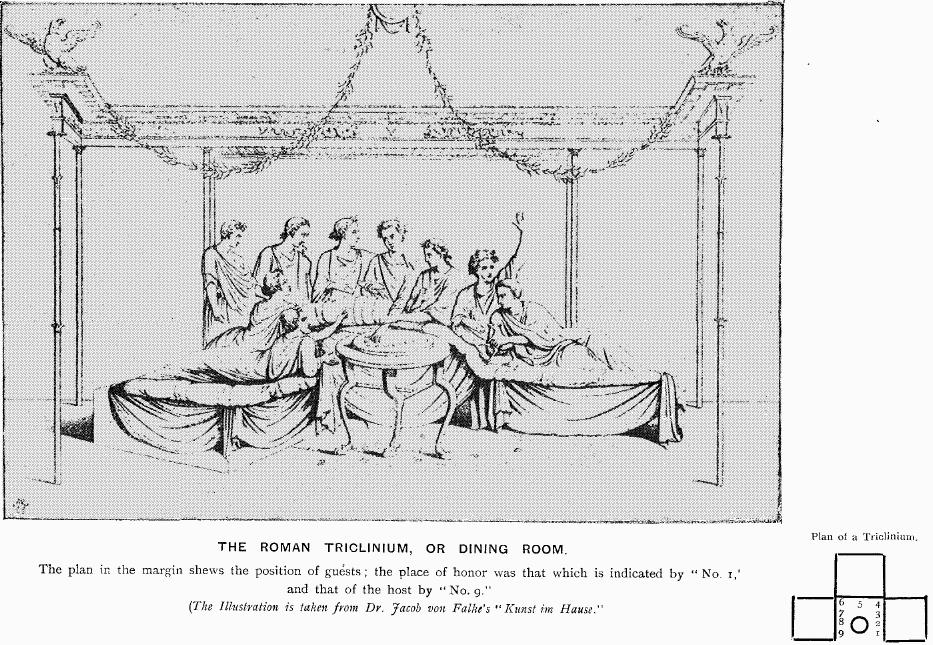 Triclinium wikiwand for Ancient greek cuisine history