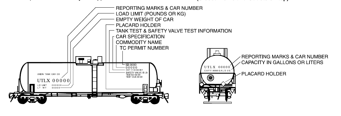 Used Rail Cars For Sale Ontario
