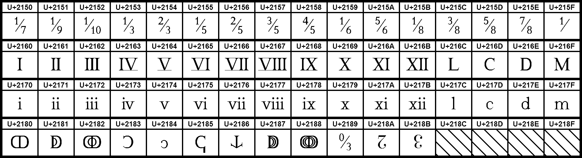 UCB Number Forms.png
