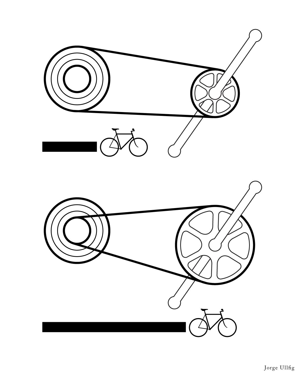 Bike Gearing File Bicycle gearing png
