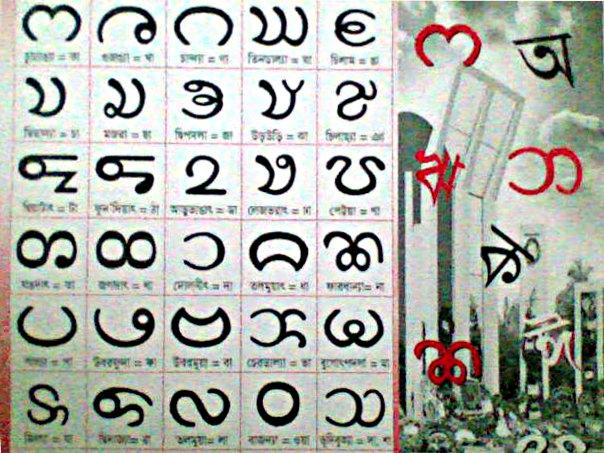 chakma script