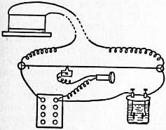 EB1911 Conduction, Electric - Fig. 1.jpg