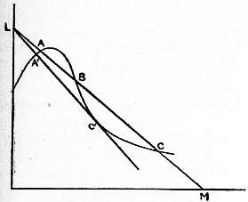 EB1911 Conduction, Electric - Fig. 22.jpg