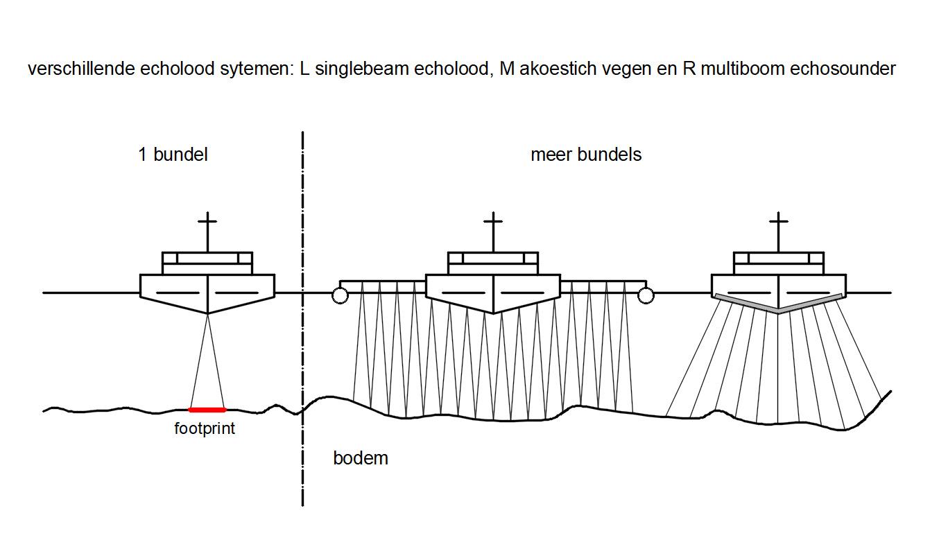Echosounder_systemen.jpg