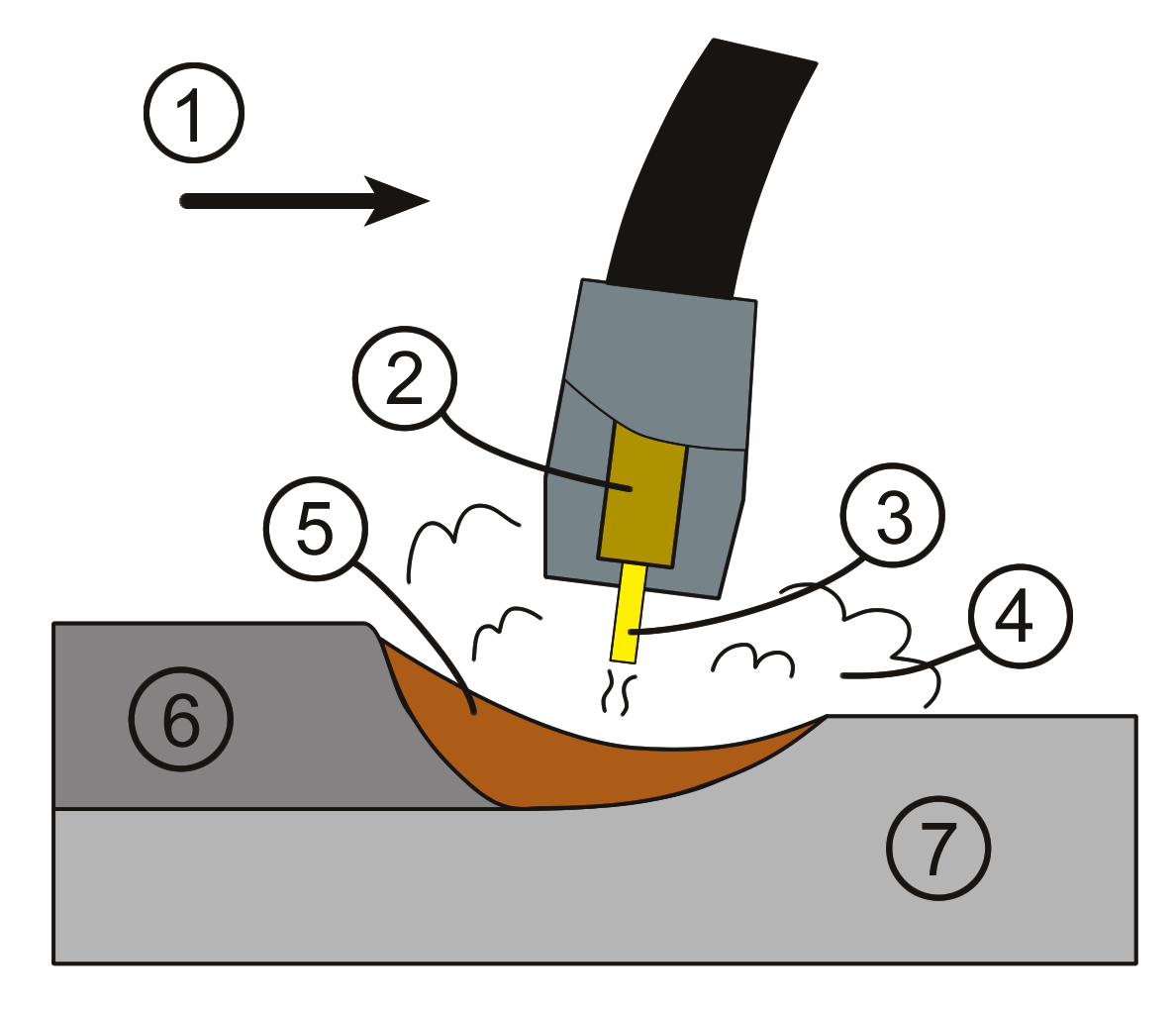 file gmaw weld area png