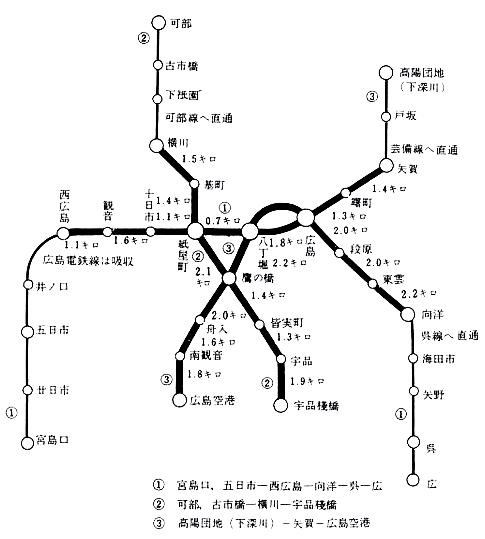 (広島市・商工会議所案)