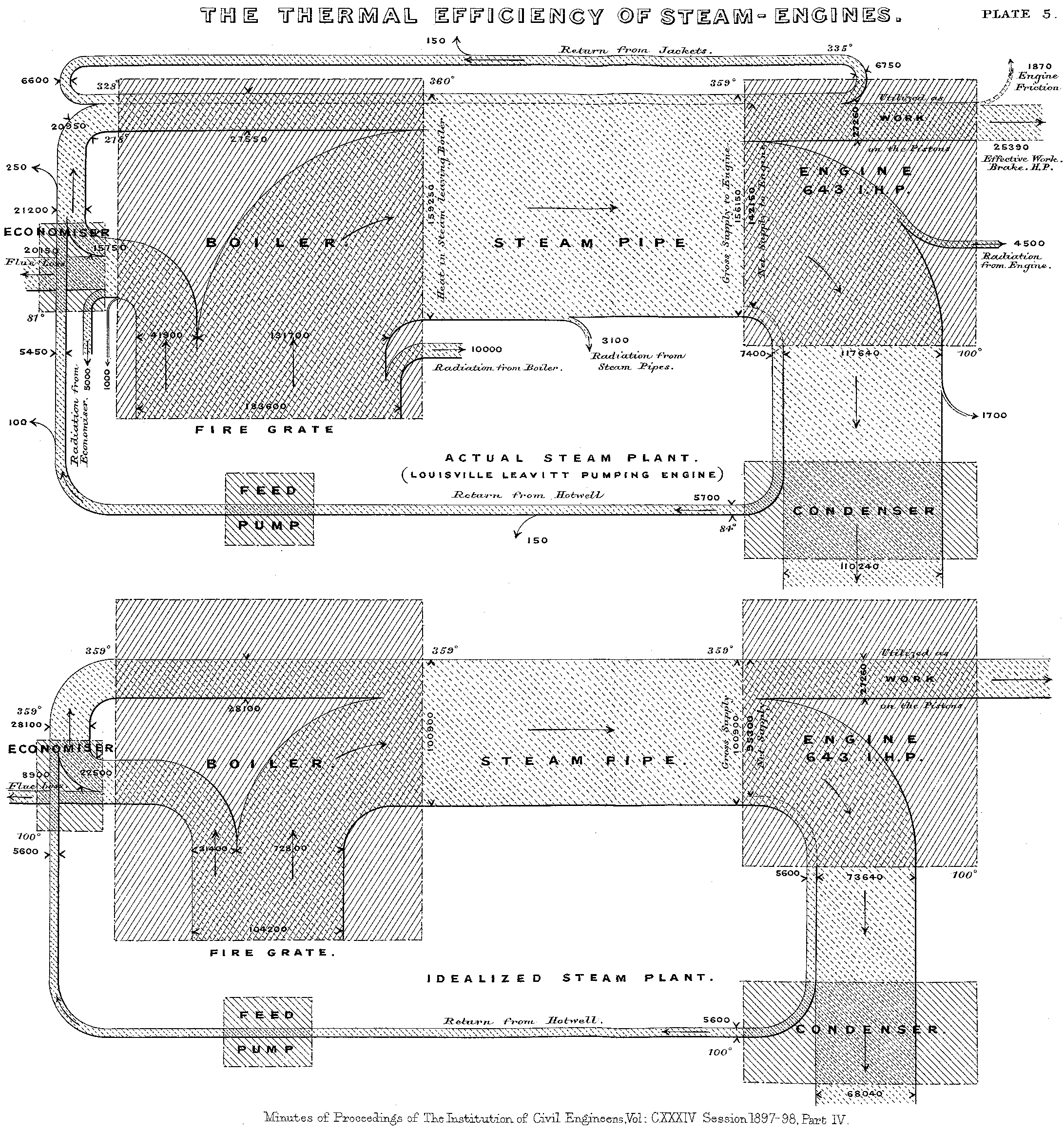 diagram of steam engine efficiency