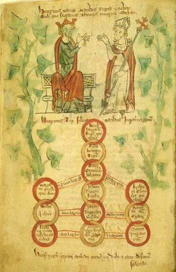 King Henry II England and Thomas Becket