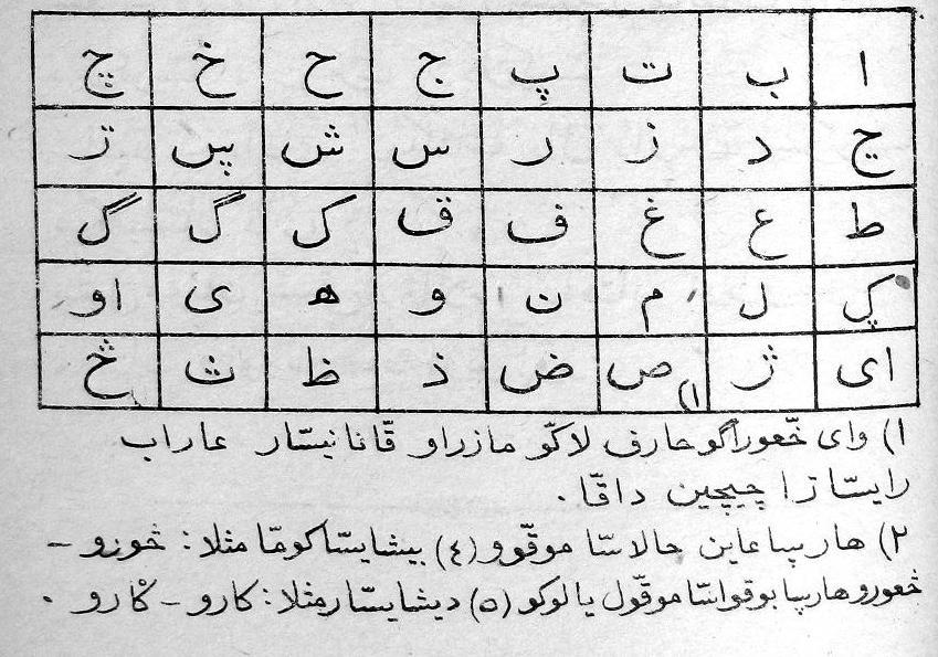 file lak arabic alphabet jpg wikimedia commons