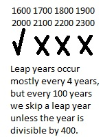 An image showing which century years are leap years in the Gregorian calendar Leap Centuries.jpg