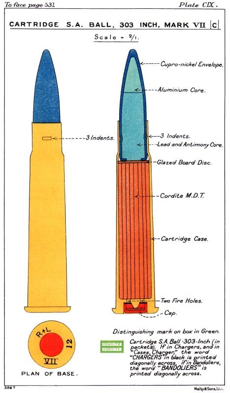 Bren Gun Video  U2013 Forgotten Weapons