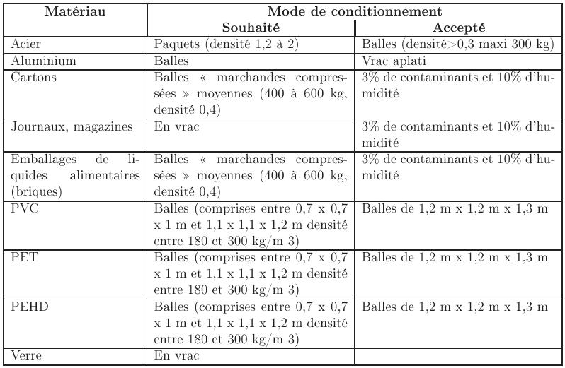 Controle Technique La Ville Du Bois > File Prescription technique minimale png Wikimedia Commons