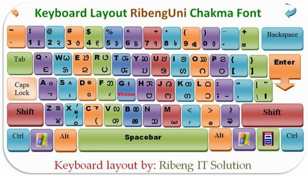 Khmer unicode keyboard for 64-bit os archives society for better.