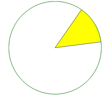 Geometry/Circles/Sectors - Wikibooks, open books for an open