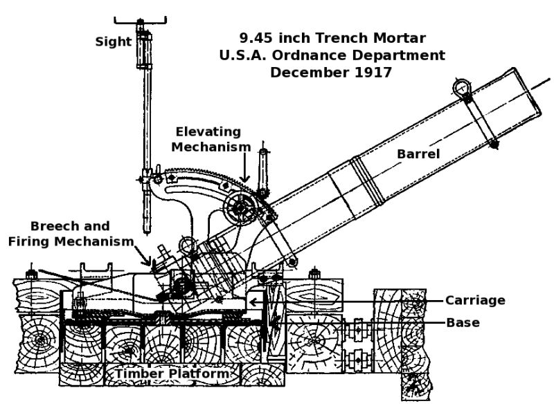 240 mm trench mortar