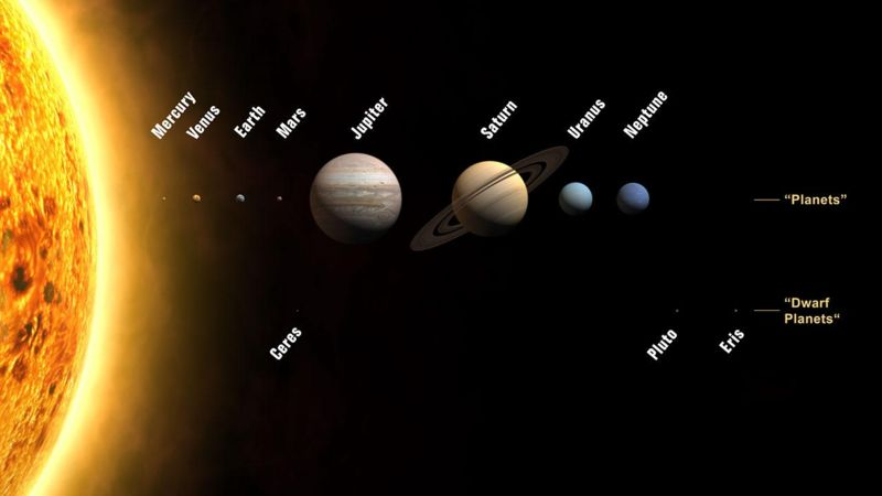 Image:UpdatedPlanets2006.jpg