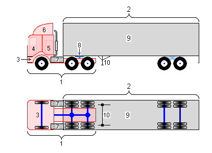 Fifth wheel coupling
