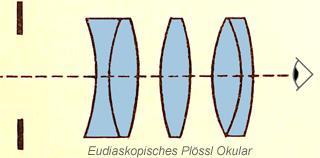 Eudiaskopisches-Ploessl.jpg