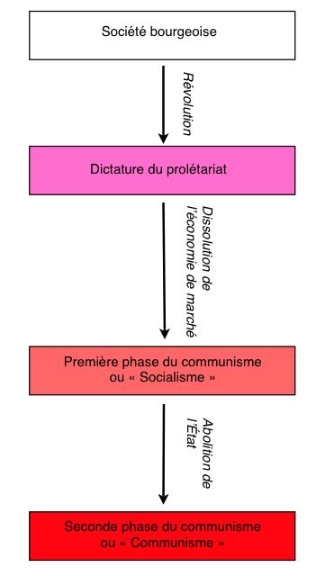 La bourgeoise et le ramoneur - 3 1