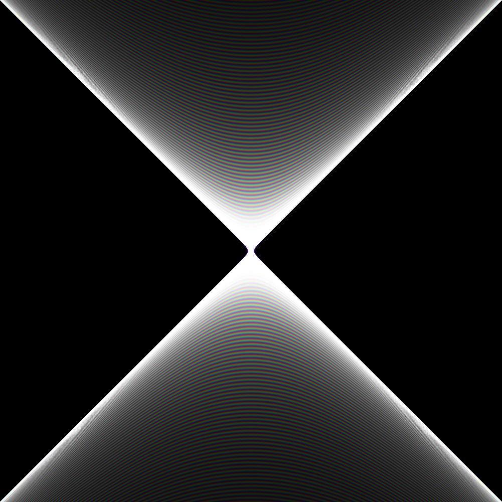 FeynmanPropagatorWithMass200.jpg