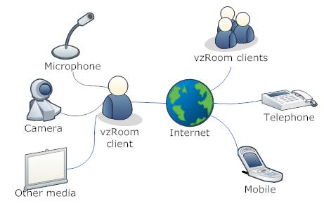 vzRoom - Wikipedia