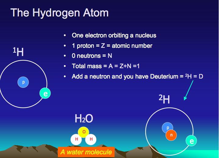 Hydrogen, aka Element One, the most common element in the universe and a huge waste of time for farming in WoW.