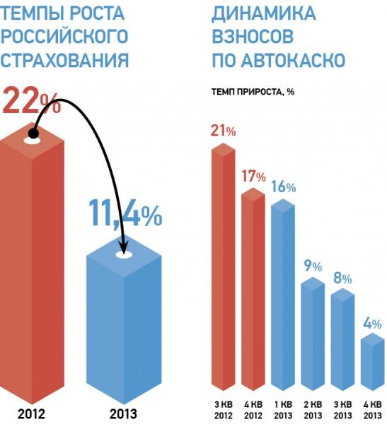 Insurance in Russia.jpg