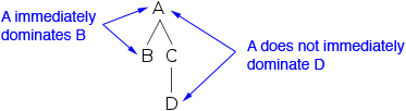 Intermediate-Syntax-Structure-12.jpg