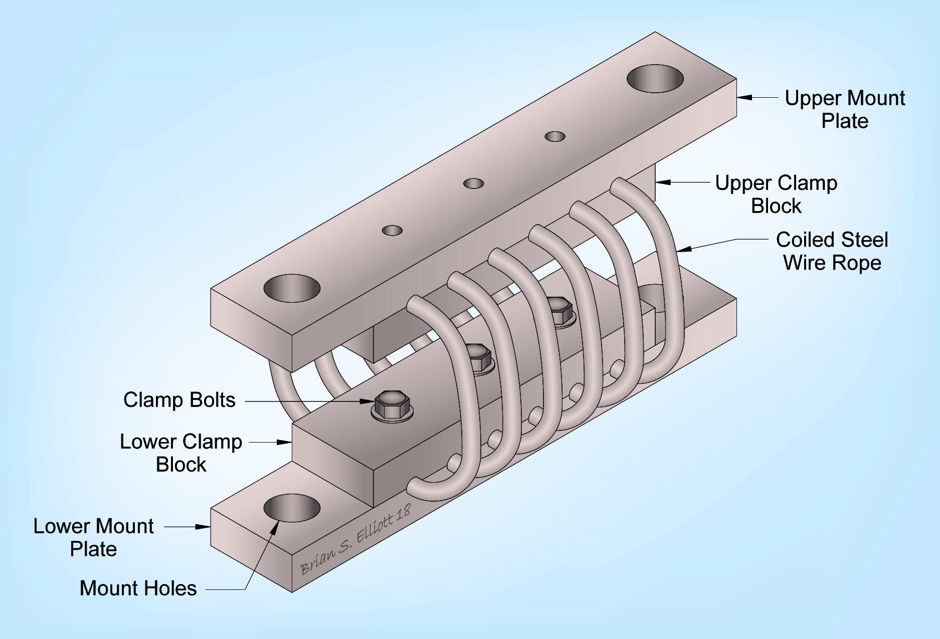 Vibration isolation equipment. Vibration insulation materials 36