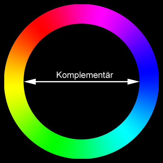komplement rfarbe wikipedia