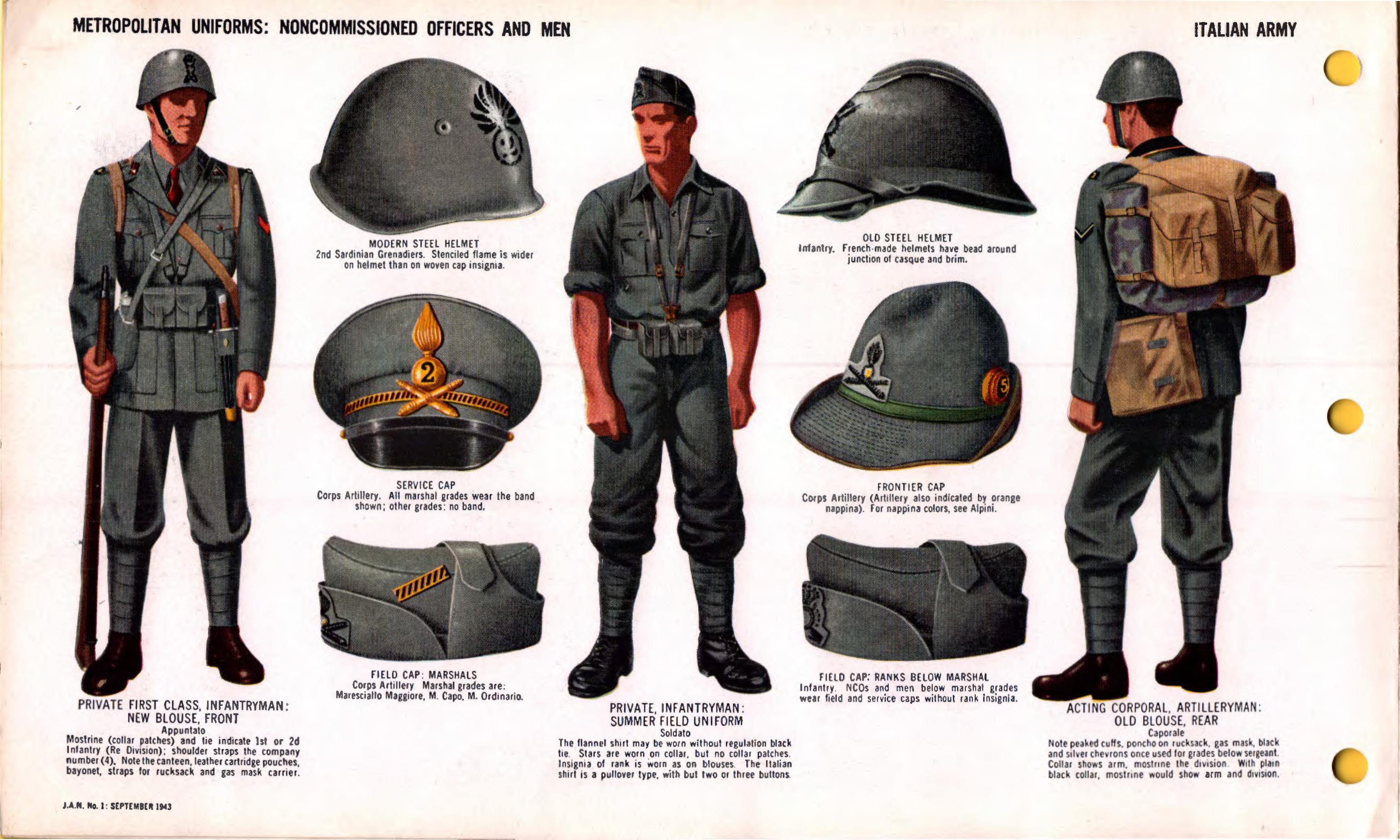File Oni Jan 1 Uniforms And Insignia Page 065 Italian Army Ww2