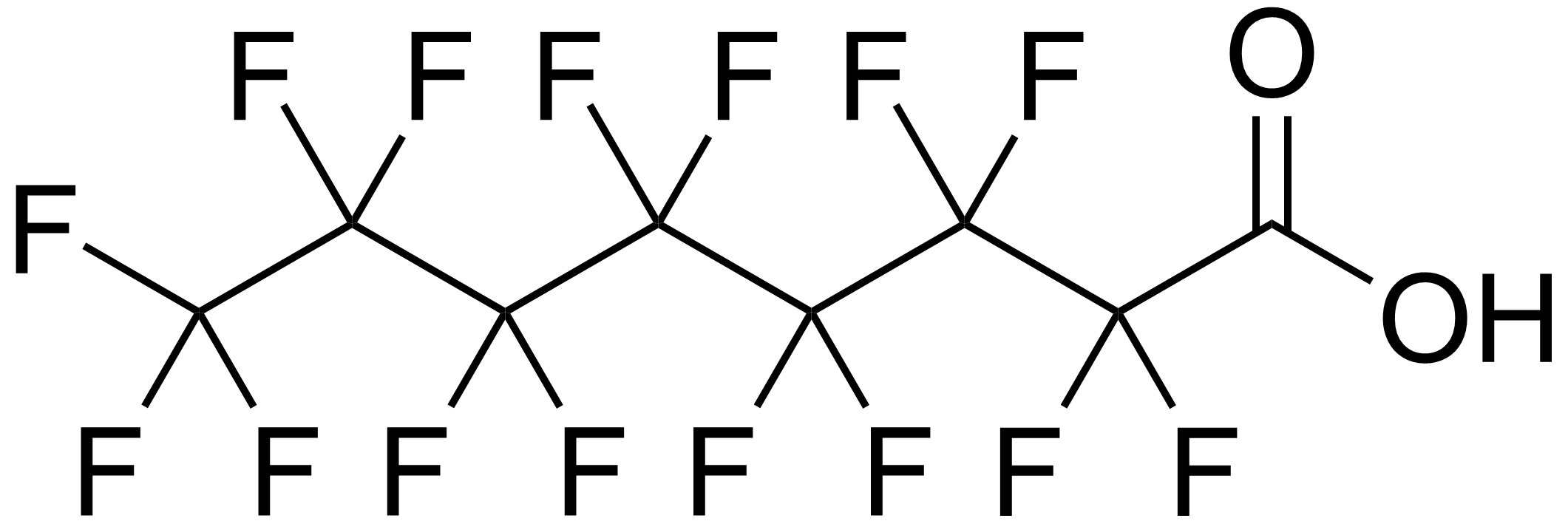 Perfluorooctanoic acid - Wikipedia