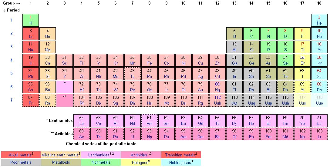 Detailed Periodic Table. Printable Periodic Table