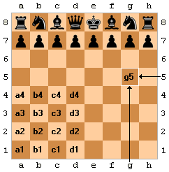 Algebraic notation (chess) - Wikipedia, the free encyclopedia