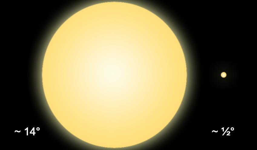Solar Probe Plus | National Aeronautics and Space ...