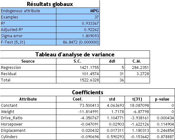 Tableaux resultats regression lineaire multiple.jpg