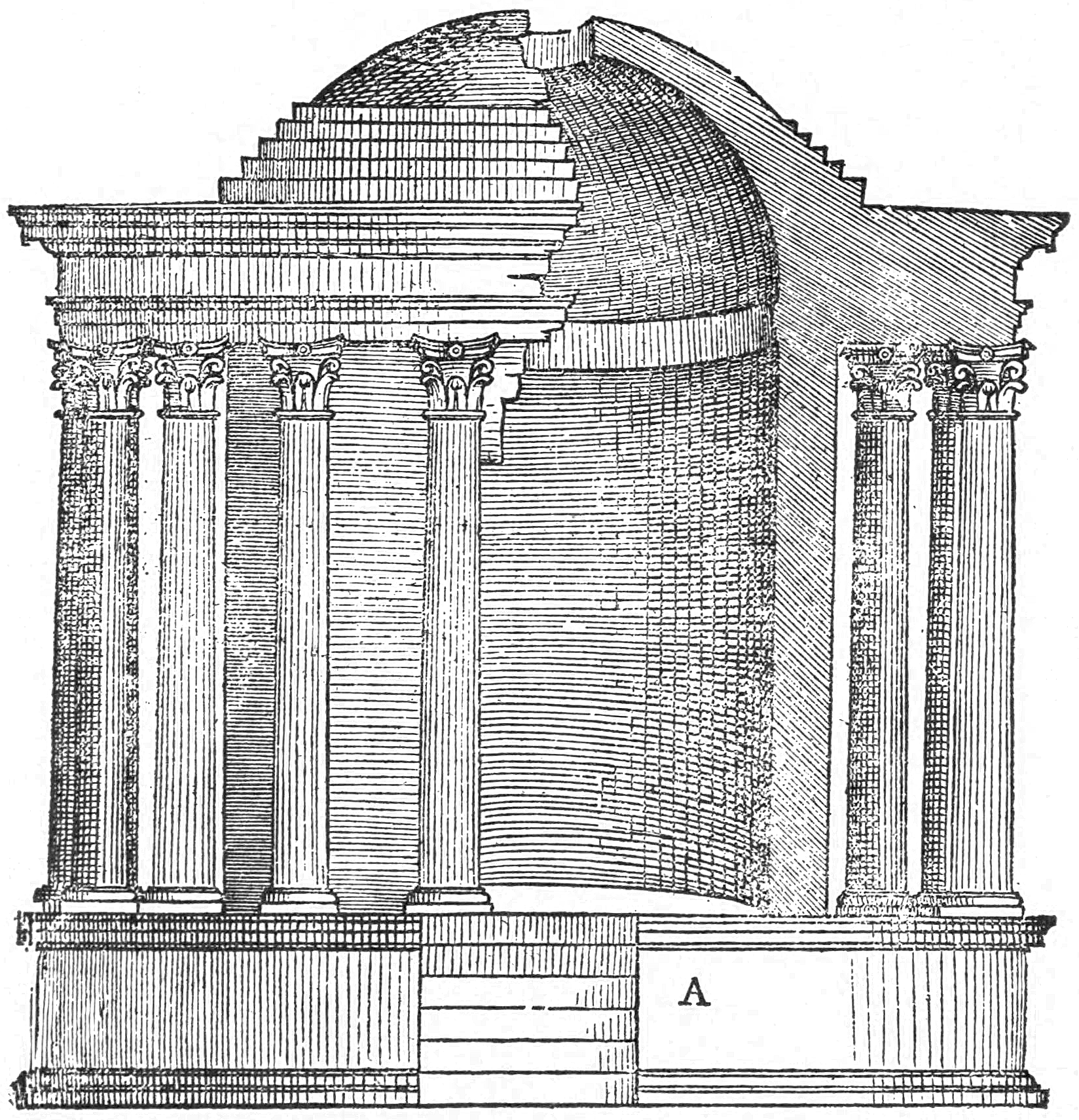 Charles Moore File Temple Of Vesta Tivoli From Serlio Character Of