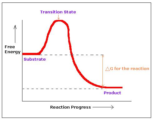Transitionstatechem114A.jpg