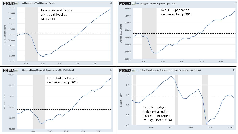 Economic history of russia pdf printer