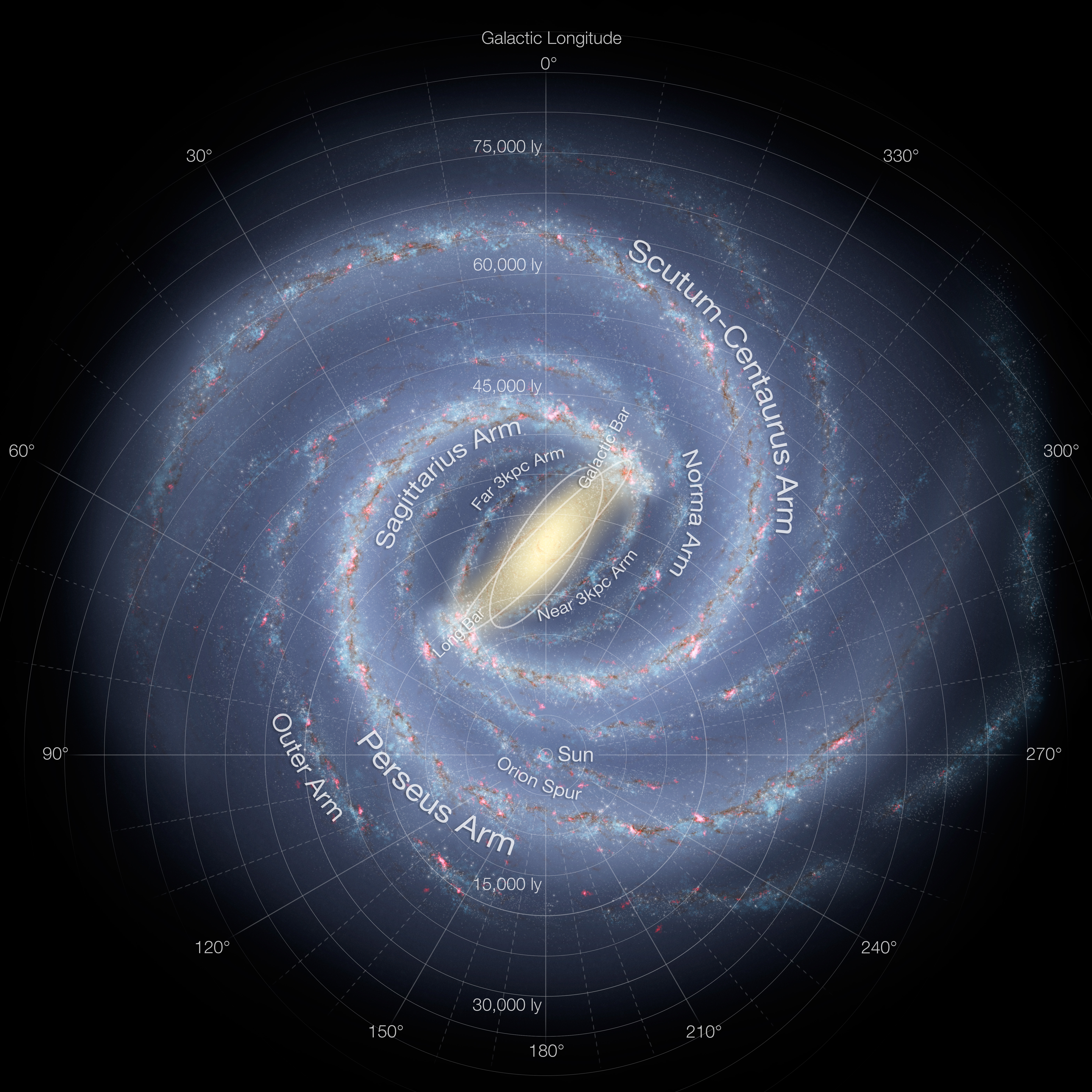 Milky Way diagram