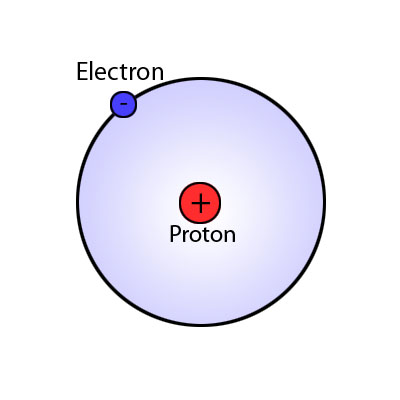 La última que viste - Página 3 Bohr_model