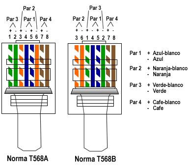 wiring diagram cat5 568 a type cat #14 cat 6 wiring diagram wiring diagram cat5 568 a type cat