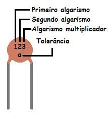 Capacitor Wikip 233 Dia A Enciclop 233 Dia Livre