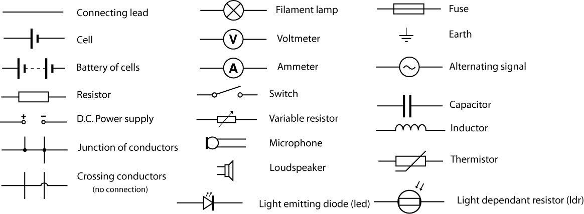 File:Circuit Symbols for A-level-OCR-Physics A.png - Wikimedia Commons