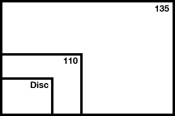 Disc-110-135 Film Comparison