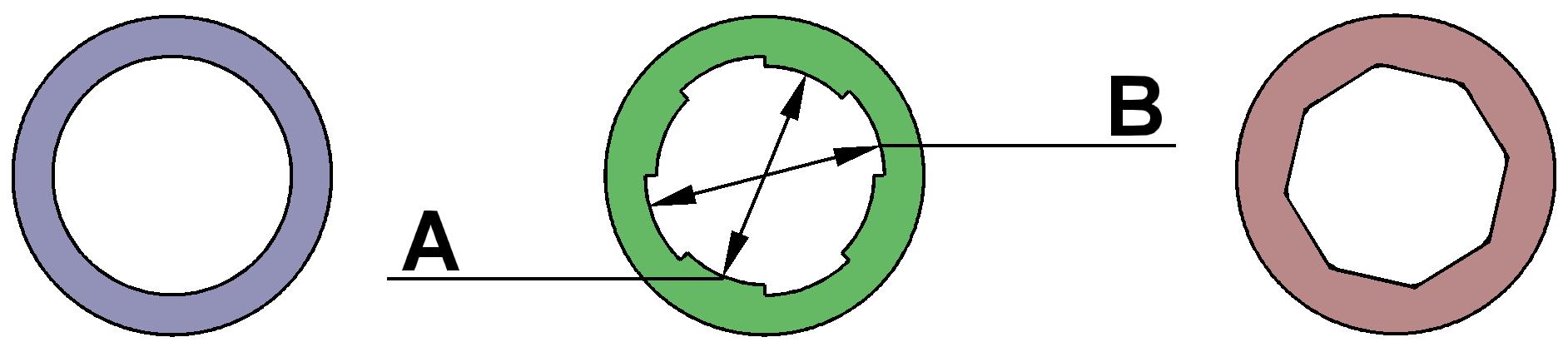 http://upload.wikimedia.org/wikipedia/commons/1/12/Gun_barrels_cross_sectional_drawing.png?uselang=ru